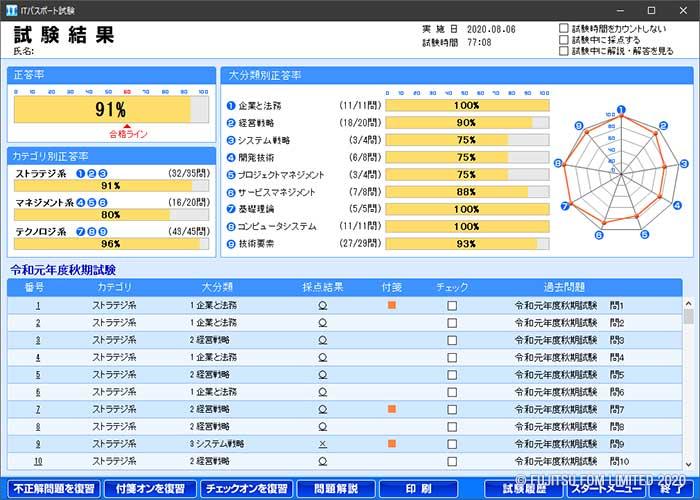 ITパスポート試験 対策テキスト&過去問題集 FOM出版|付属CD-ROM|試験結果