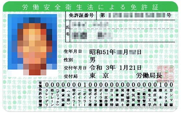 二級ボイラー技士|表|労働安全衛生法による免許証