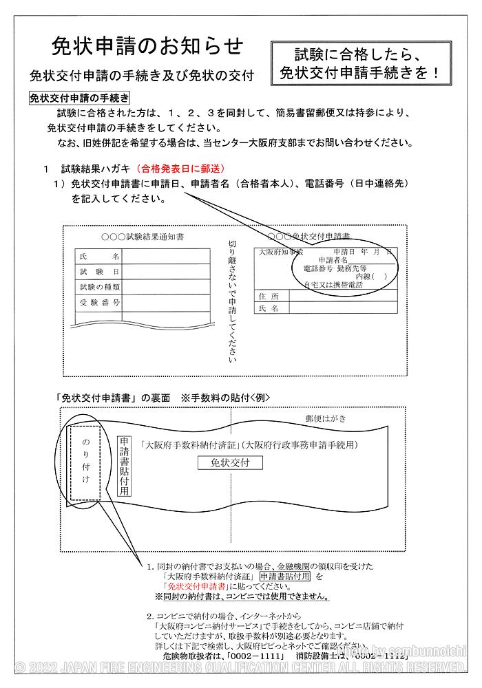 表|免許申請のお知らせ(大阪)|危険物取扱者